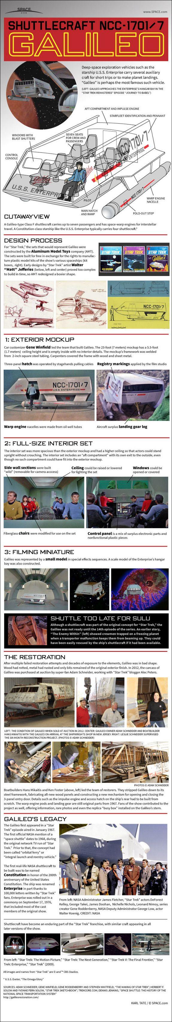 Inside Star Trek's Galileo Shuttlecraft #Infographic
