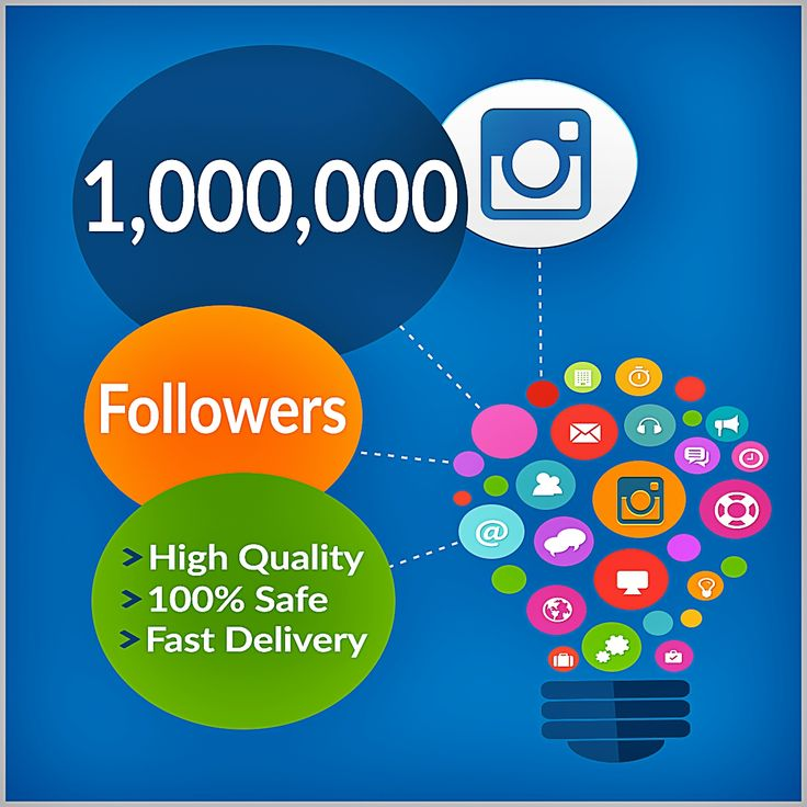Buy Instagram Followers and Likes at Very Cheap Prices, Get High Quality instagram followers with your account Safety.