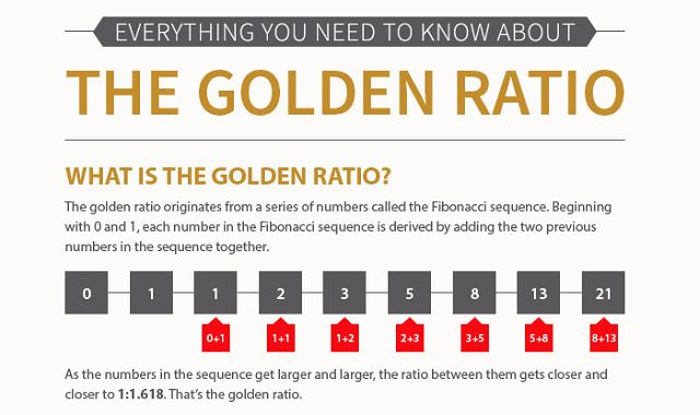 "When you hear the words ""golden ratio,"" you may remember something about a spiral or some guy named Fibonacci. You might also recall a specific number from geometry class—1:1.618.  The golden ratio is based on a sequence of numbers that Fibonacci discovered. As the numbers in the sequence increase, the ratio between two adjacent numbers gets closer to—you guessed it—1:1.618. Not only does this ratio occur in a sequence of numbers, it's prevalent in the natural world, too. Many p..."