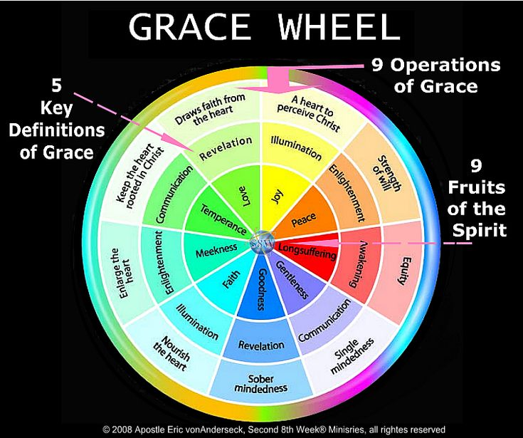 Bible, bible study, scripture, and ... - WHAT IS GRACE