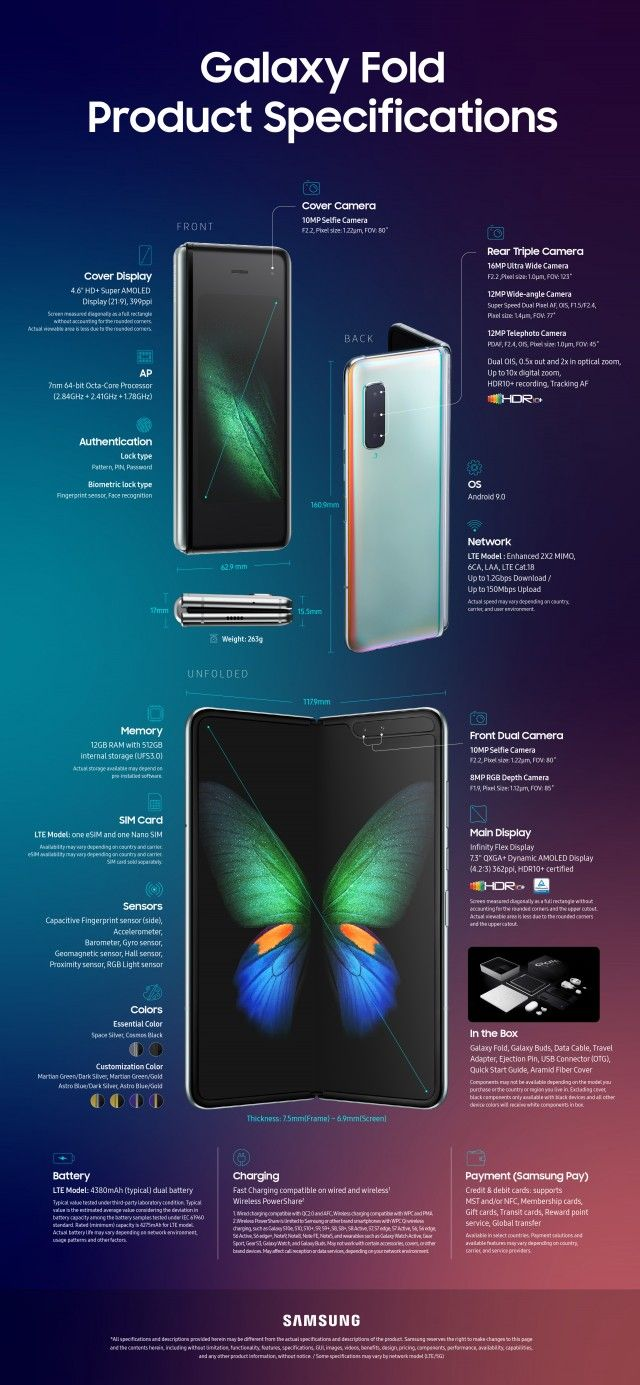 Samsung Galaxy Fold Infographic Describes The Phone S Front Back And Inside Samsung Galaxy Samsung Phone New Samsung Galaxy