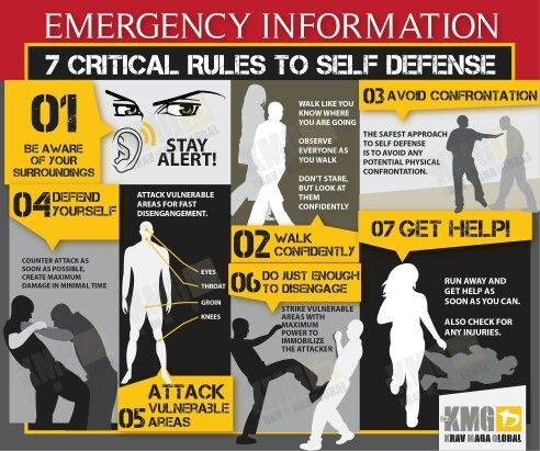7 critical rules to self-defense