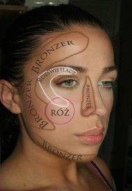 Makeup: how to contour