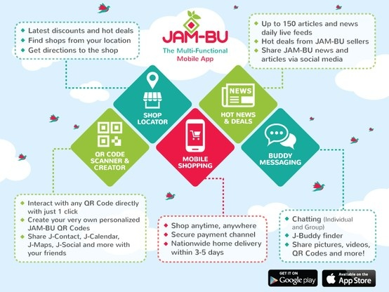 Introducing a multi-functional mobile app for all Malaysians. This FREE mobile app is easy to use and offers Couch convenience to you, Anytime, Anywhere!. JAM-BU offer Mobile Shopping, Hot News and Deals, QR Code Scanner and Creator and Buddy Messaging all under one apps.  There are many other interesting features in JAM-BU mobile app. Download JAM-BU to find out more! Now available in Google Play Store and Apple App Store. For more information, visit: www.jam-bu.com or