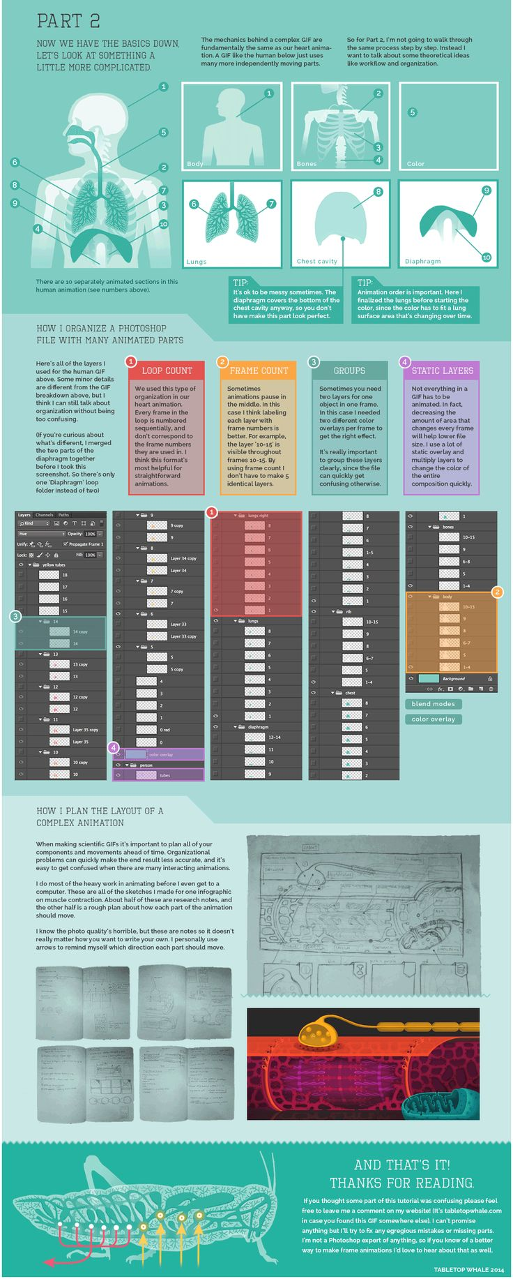 14 best Infographic Inspiration! images by The Center for Leadership ...