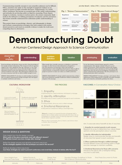 51 best Research Posters images on Pinterest Design posters - research poster