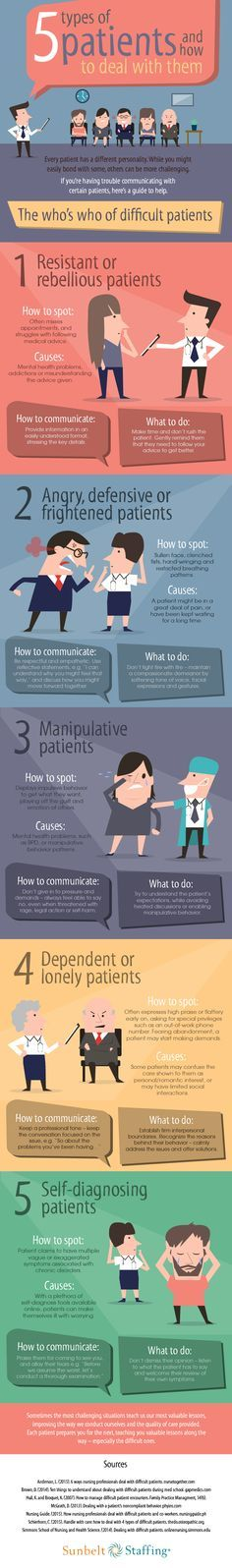 5 Types of Difficult Patients and How to Deal With Them #infographic #Healthcare…