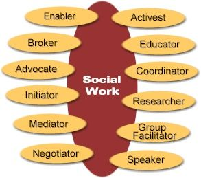 how to become a social worker in bc