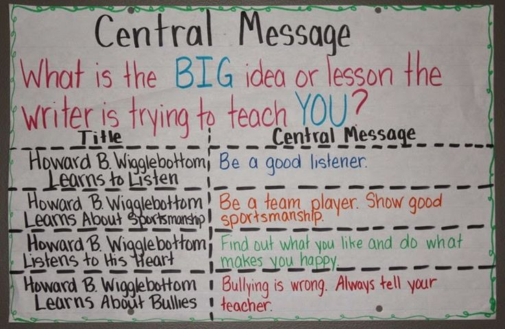 I love using Howard B. Wigglebottom books to teach central message. {Perfect for teaching back to school expectations!!}