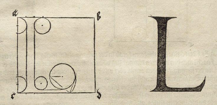 Albrecht Dürer - Underweysung der Messung. L