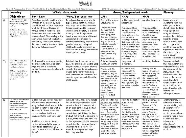 Three week plan - 3 week scheme based on Julia Donaldson books
