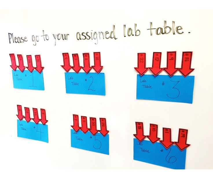 Arrows for secondary classroom management.  So easy and tons of uses for the upper grades!