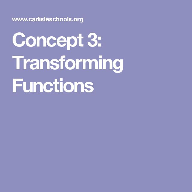 Concept 3: Transforming Functions