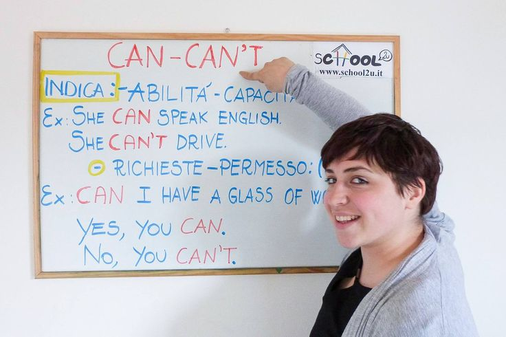 Corso Inglese_Potere(CAN-CAN'T)