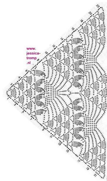 Omslagdoek haken mooi patroon