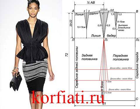 Юбка карандаш - модель юбки