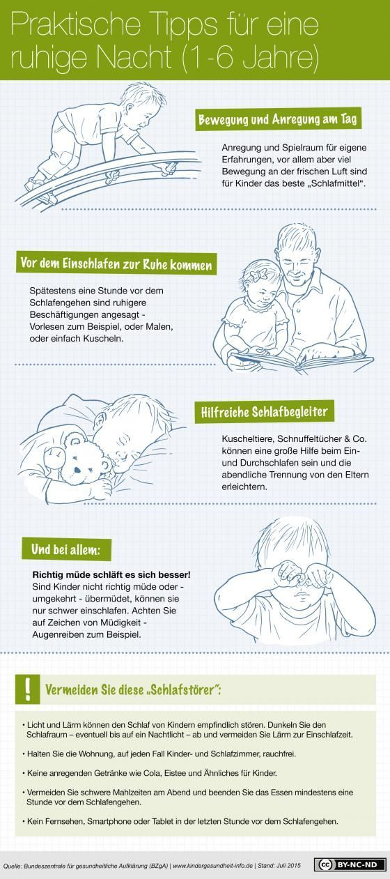 Praktische Tipps für eine gute Nacht (1-6 Jahre)