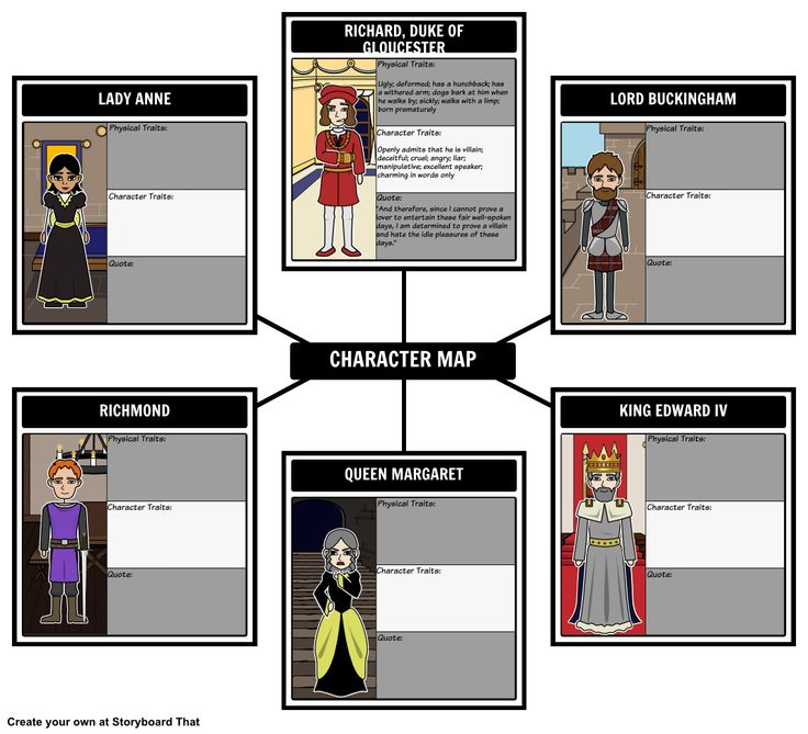 Best Storyboard That  Lesson Plans Images On