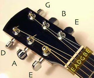 Langkah Awal Belajar Bermain Gitar
