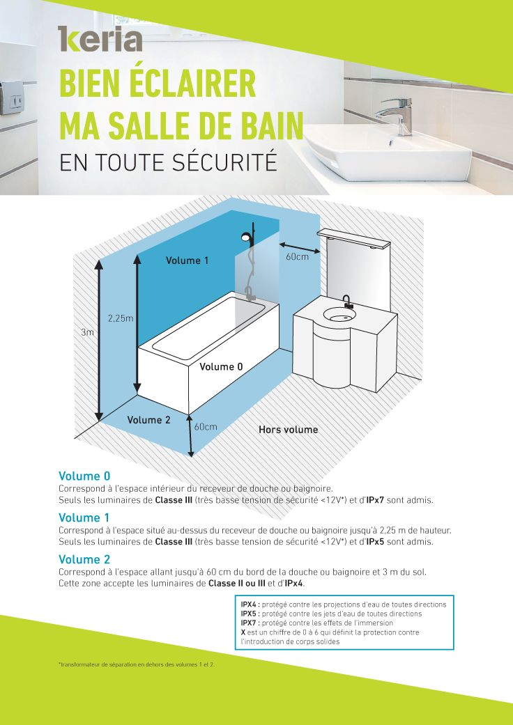 les 25 meilleures id es de la cat gorie clairage de salle de bains sur pinterest toilettes. Black Bedroom Furniture Sets. Home Design Ideas
