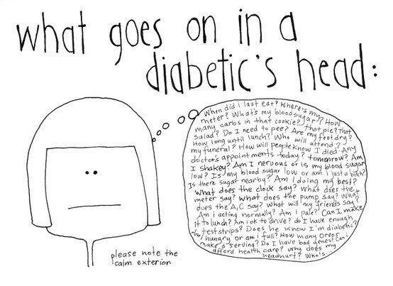 Zoals jullie inmiddels wel weten, heb ik diabetes. Diabetes Mellitus Type 1 om precies te zijn en daar heb ik al best wat artikelen over gedeeld. Wil je in een makkelijke uitleg uitleg lezen wat diabetes type 1 inhoudt? Lees dan het ...