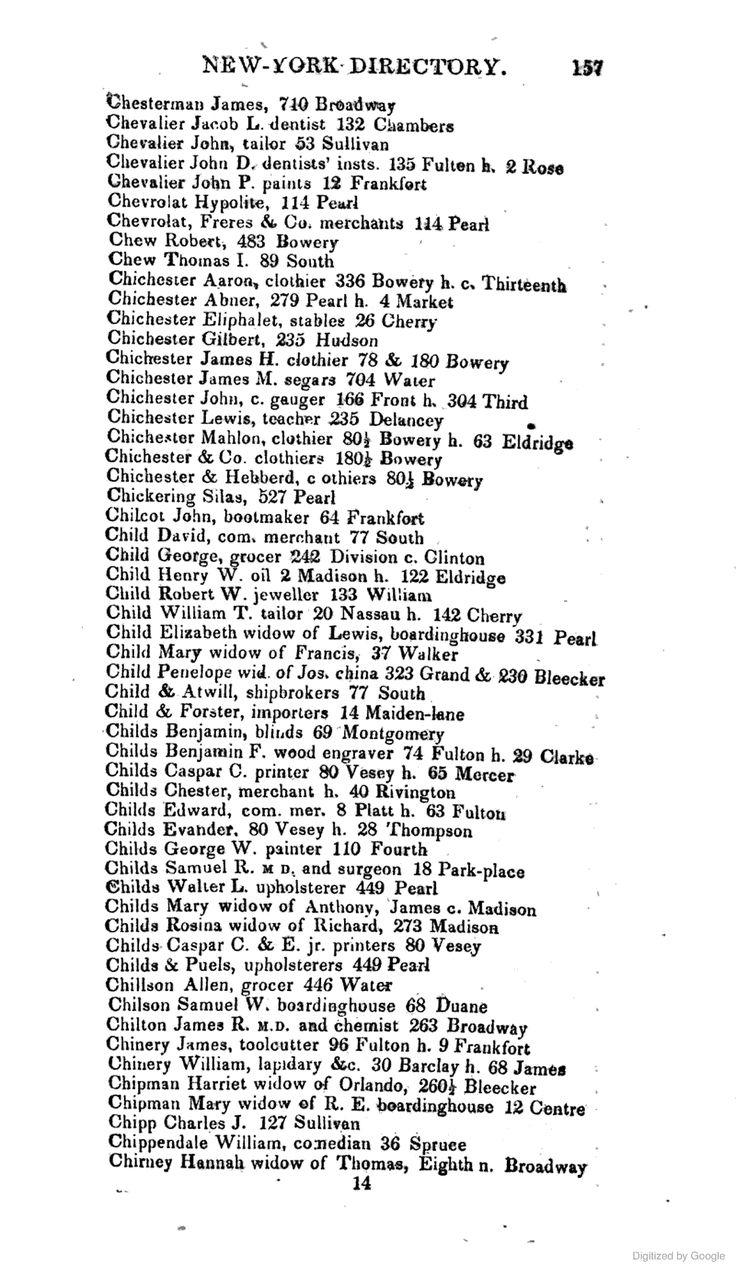 John CHICHESTER, city gauger 166 Front, h. 304 Third. 1839 Longworth's