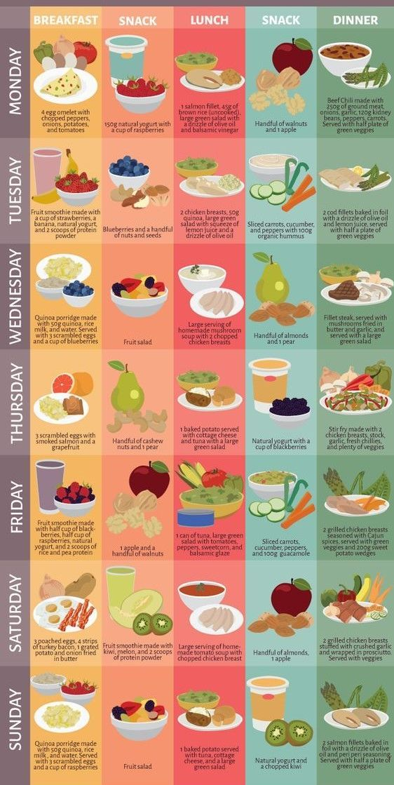 7 Day Meal Plan – Weight Loss Recipe #diabeticdiet