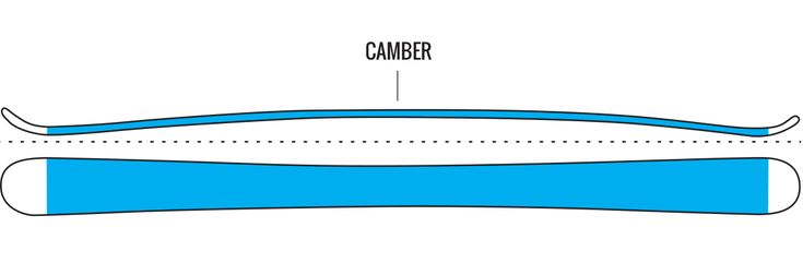 Ski Camber