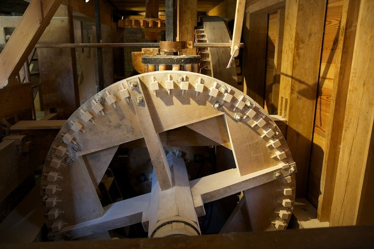 Ten Facts About the Gristmill · George Washington's Mount Vernon