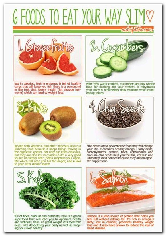 Pin By Connie Mapps On Food Map Super Healthy Recipes Healthy Eating Plan Healthy
