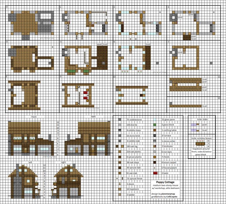 Best 25 minecraft blueprints ideas on pinterest minecraft ideas poppy cottage medium minecraft house blueprints planetarymap villager blueprint village church best free home design idea inspiration malvernweather Gallery