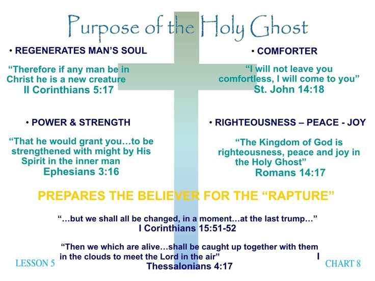 Bringing Men To Jesus Purpose Of The Holy Ghost Lord