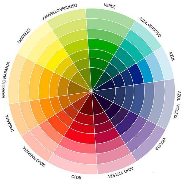 Chromatic Circle Google Search Circulo Cromatico De Colores