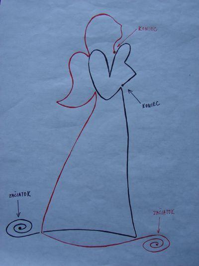 drôtovanie, drôtikovanie, postup na výrobu anjela z drôtu: