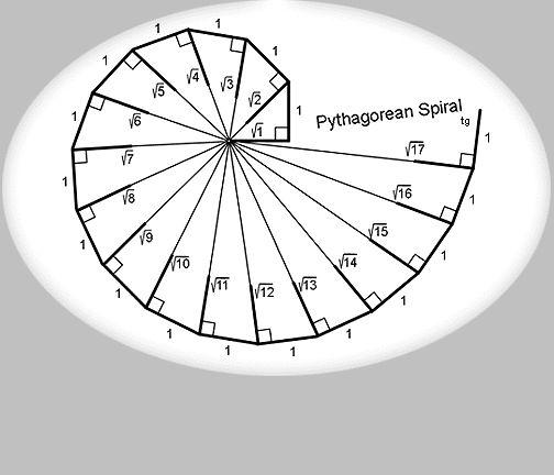 19 best cosmic spiral images on Pinterest Cosmic, Pythagorean - pythagorean theorem worksheet