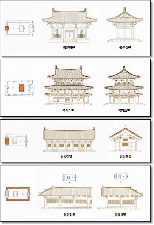 Reconstruction of the main structures of Jongnimsa Temple of the Baekje Kingdom 정림사지(定林寺址) .. 백제는 망하였으나 예술은 살아있다. (완)