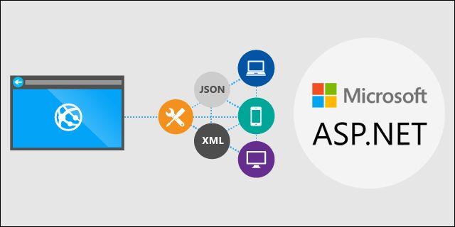 Asp.net Development Made Easier with Core Engine #ASP #DotNet #Development
