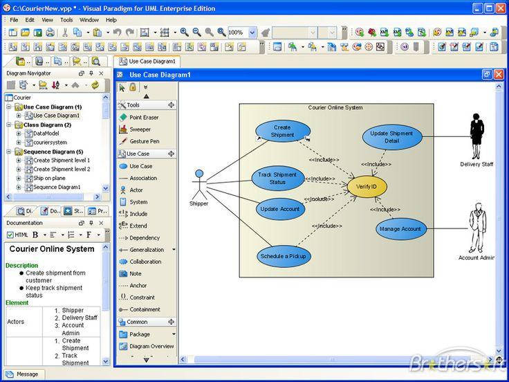 Best Uml Use Case Diagram Images On   Use Case Award