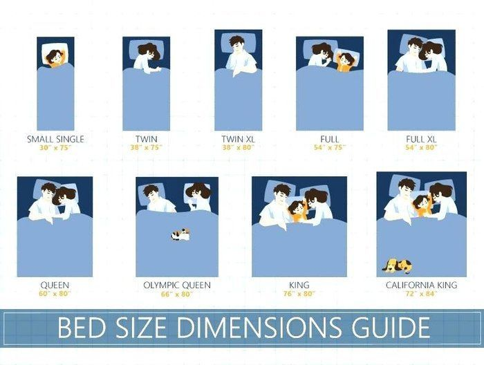 Mattress Dimensions Bed Sizes Queen Bed Dimensions Full Size Bed Dimensions