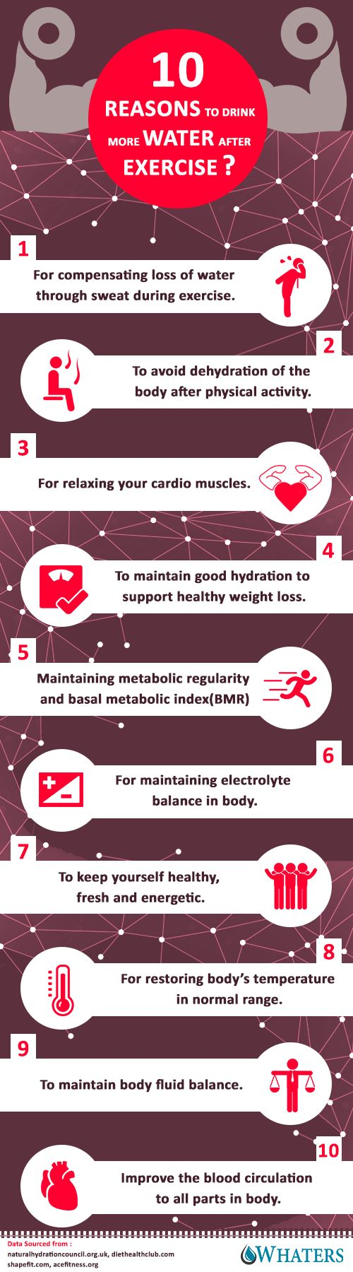 After intensive workout or exercise our body lacks essential nutrients and…