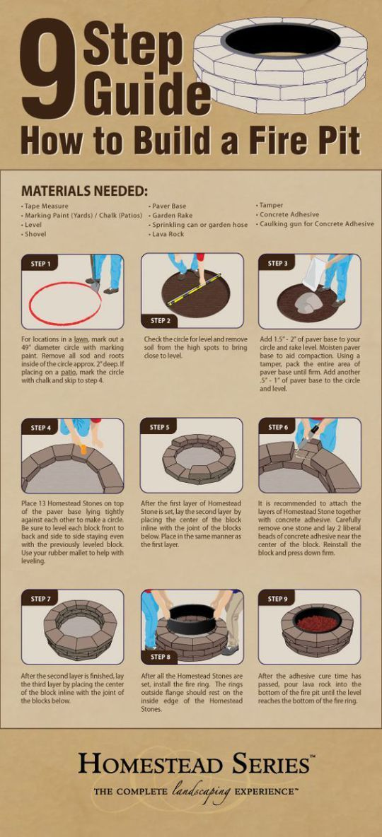 9 Step Guide - How to Build a Fire Pit...