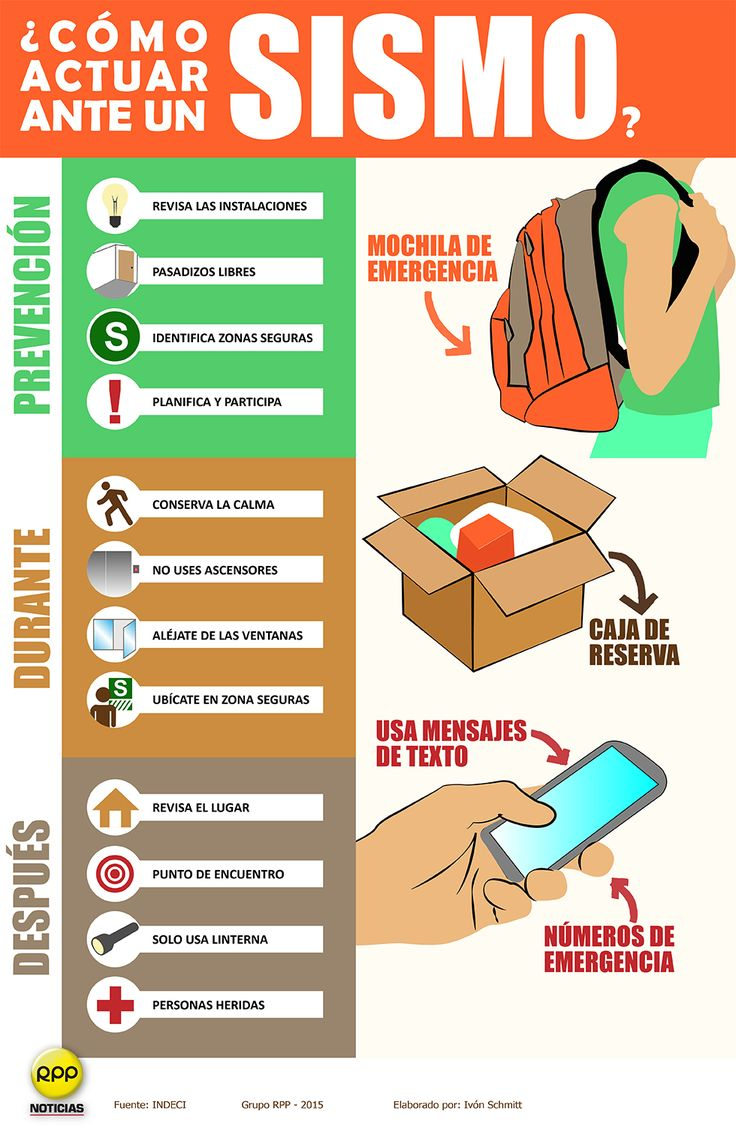 TOUCH esta imagen: ¿Cómo actuar ante un SISMO? by RPP Noticias