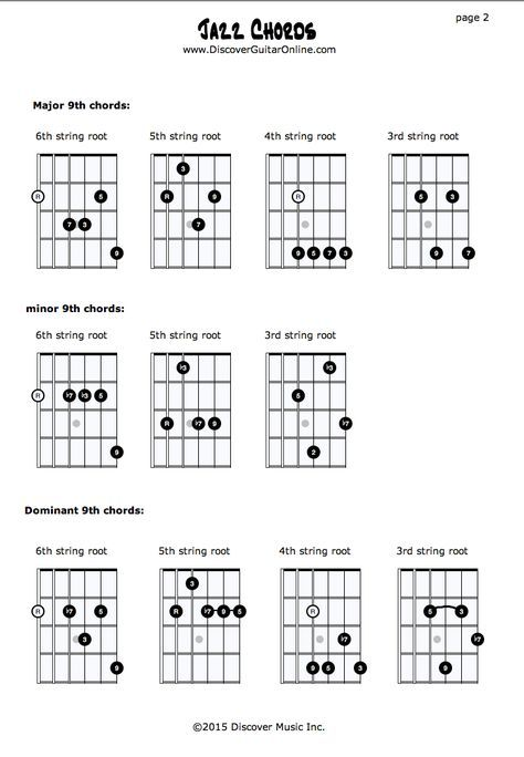 Jazz Chords pg2: 9th Chords | Discover Guitar Online, Learn to Play ...