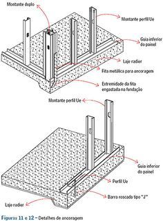 Steel frame - fundações (parte 1) | Téchne