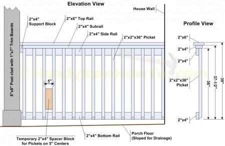 2x6 Porch Rail Blueprint Design Drawing Porch