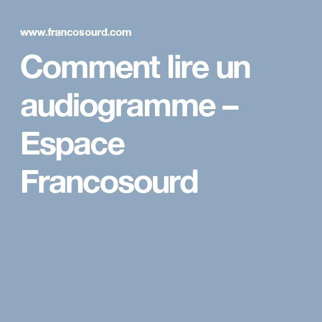 Comment lire un audiogramme – Espace Francosourd