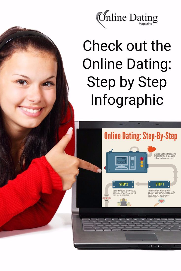 There are definitely steps to success when it comes to online dating. Click  the image