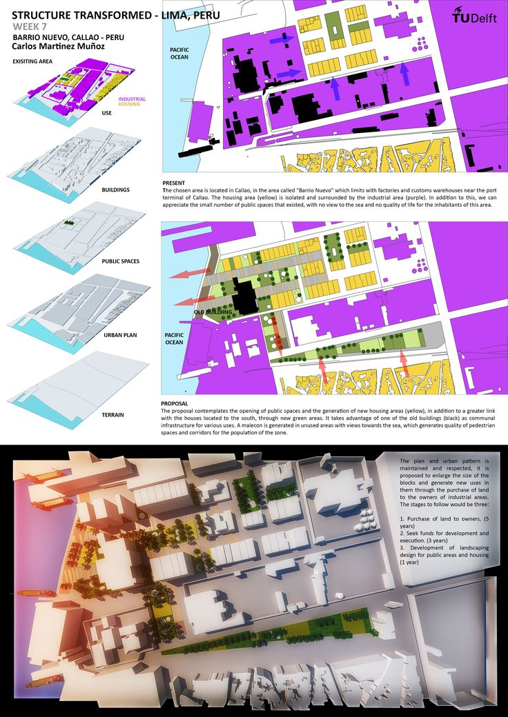 """WEEK_7, The project makes an intervention in the area called """"Barrio Nuevo"""" in Callao,Peru, and seeks to integrate the area of housing with the sea and generate new uses and spaces for the enjoyment of the population by performing an analysis of the conditions of the place and creating a A proposal that generates a contribution to the city."""