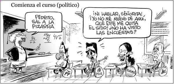 Encuestas políticas