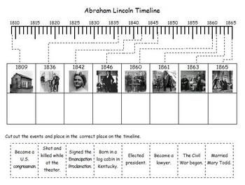 Best 25+ Abraham lincoln timeline ideas on Pinterest